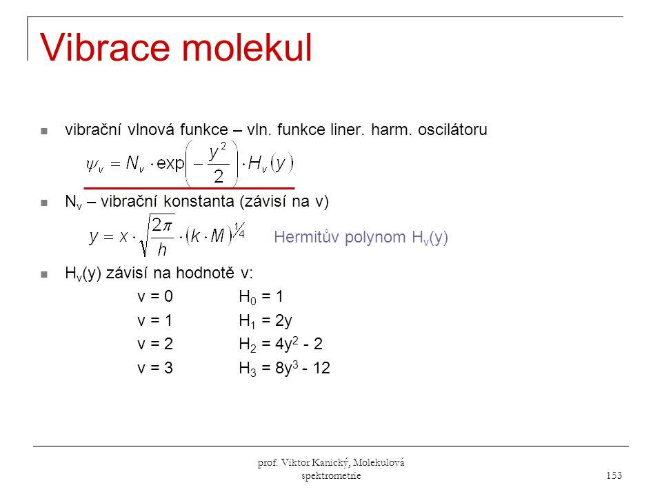 prof. Viktor Kanický, Molekulová spektrometrie