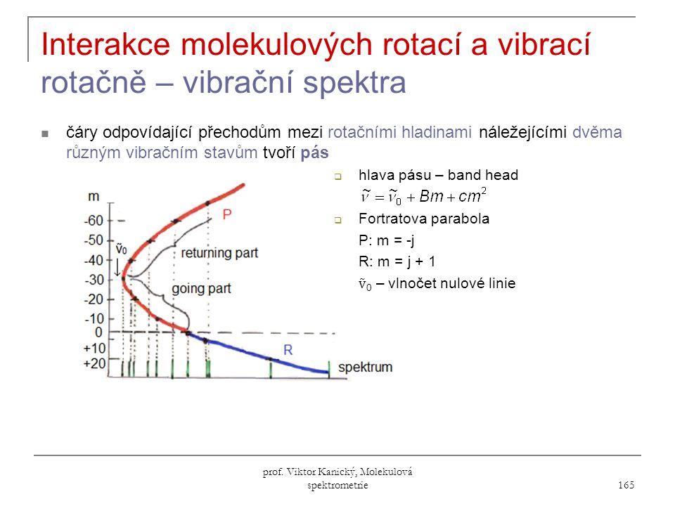 Interakce molekulových rotací a vibrací rotačně – vibrační spektra