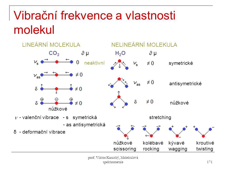 Vibrační frekvence a vlastnosti molekul