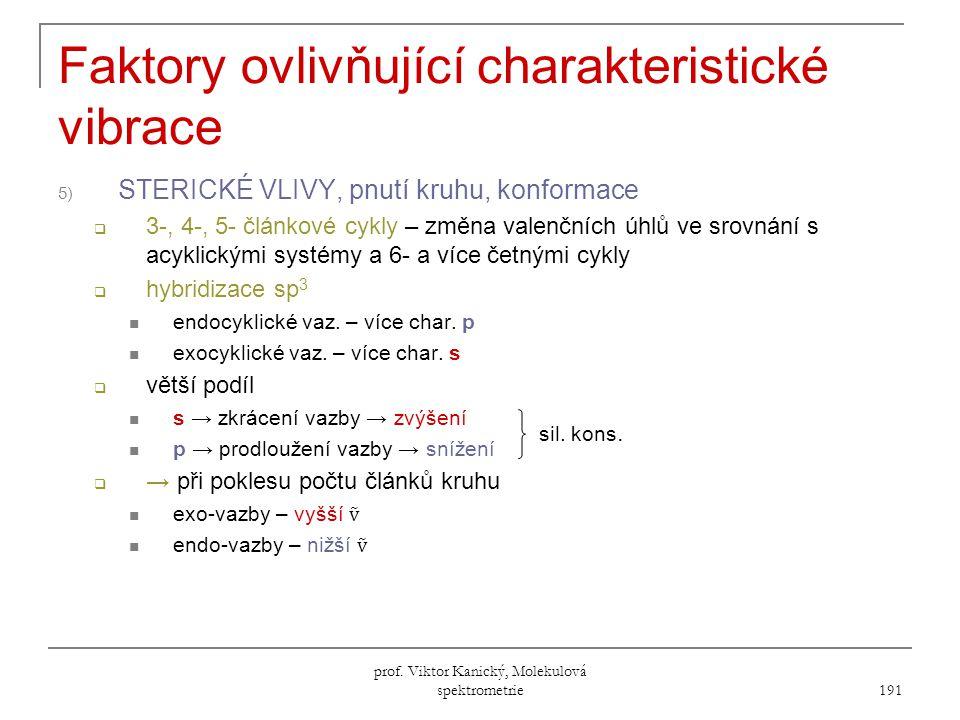 Faktory ovlivňující charakteristické vibrace