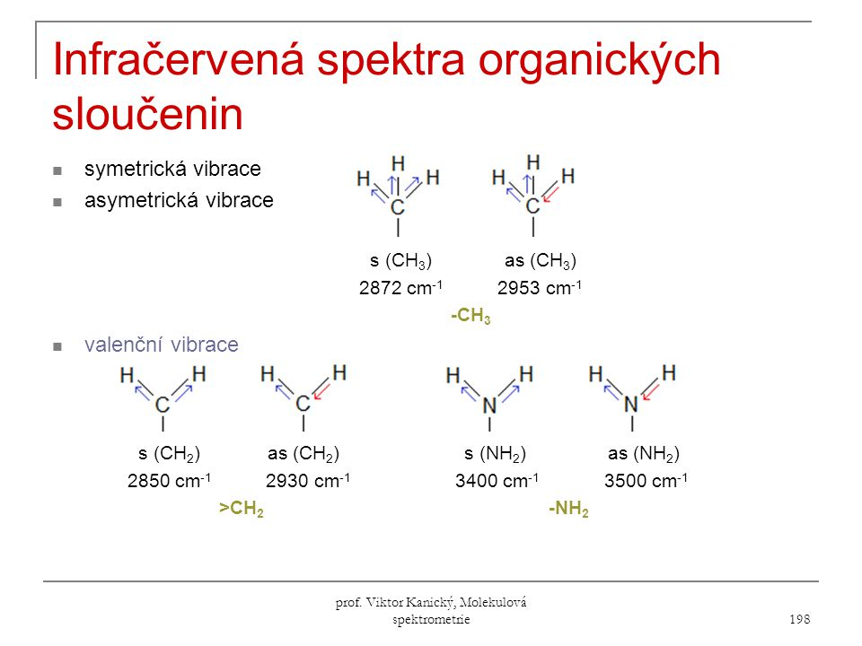Infračervená spektra organických sloučenin