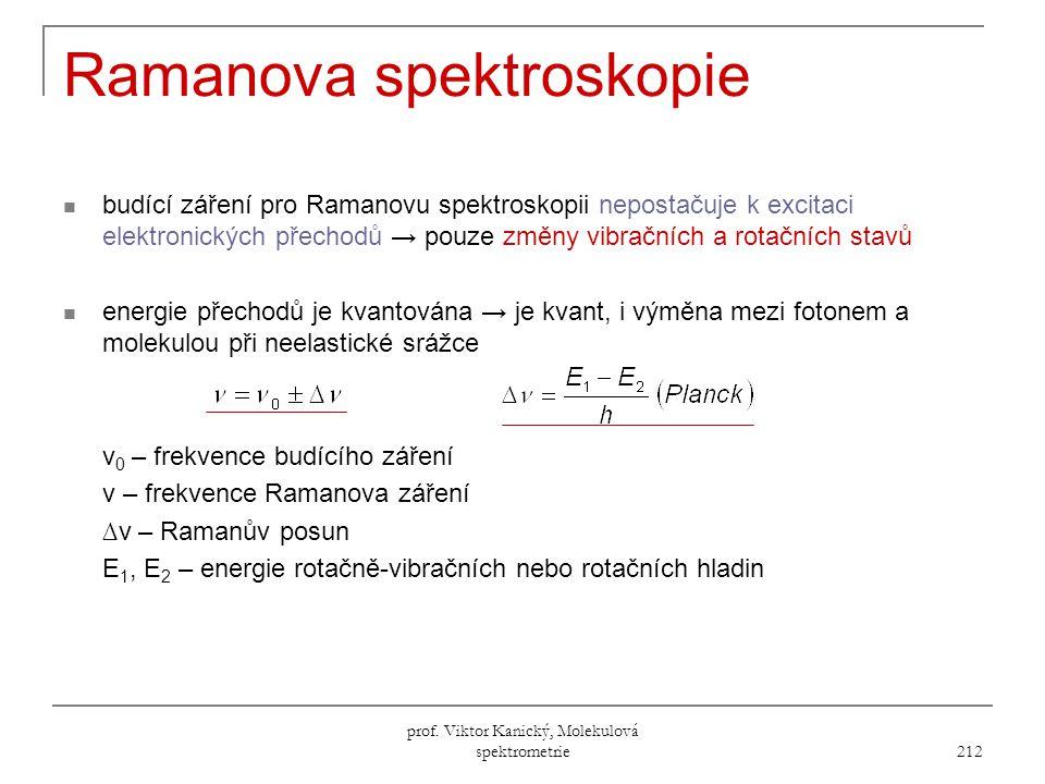 Ramanova spektroskopie