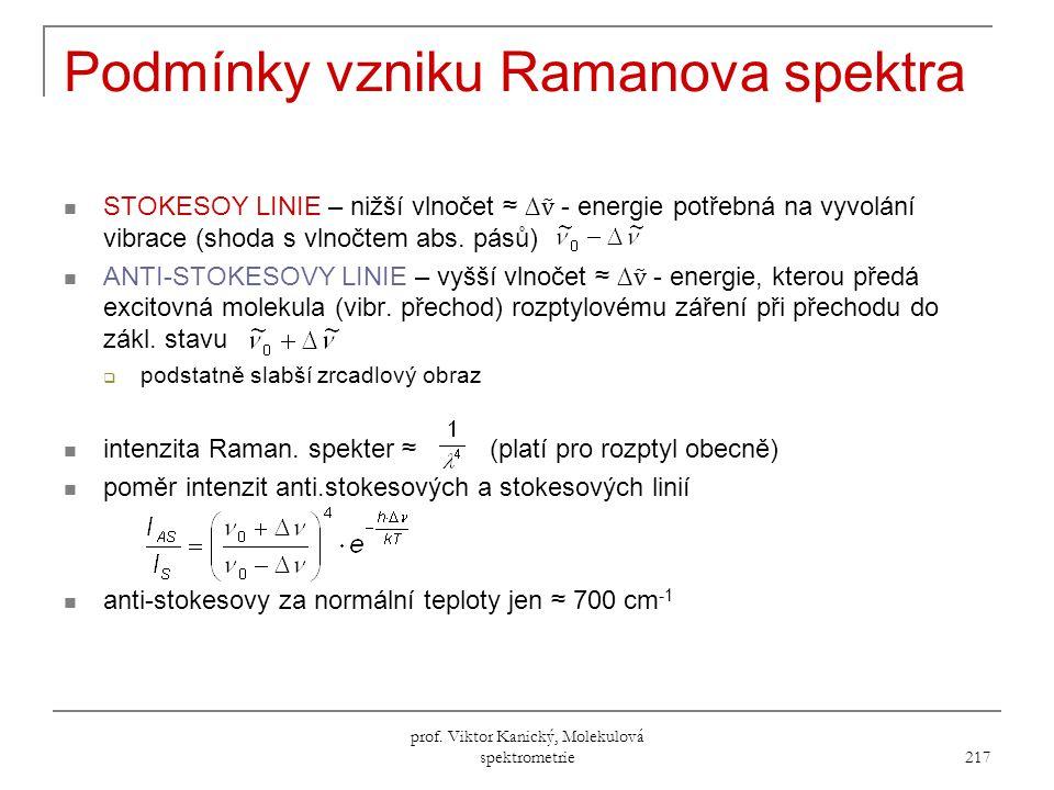 Podmínky vzniku Ramanova spektra