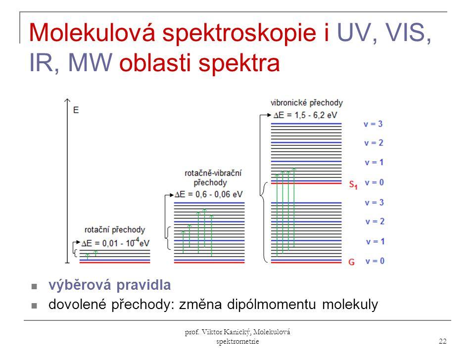 Molekulová spektroskopie i UV, VIS, IR, MW oblasti spektra