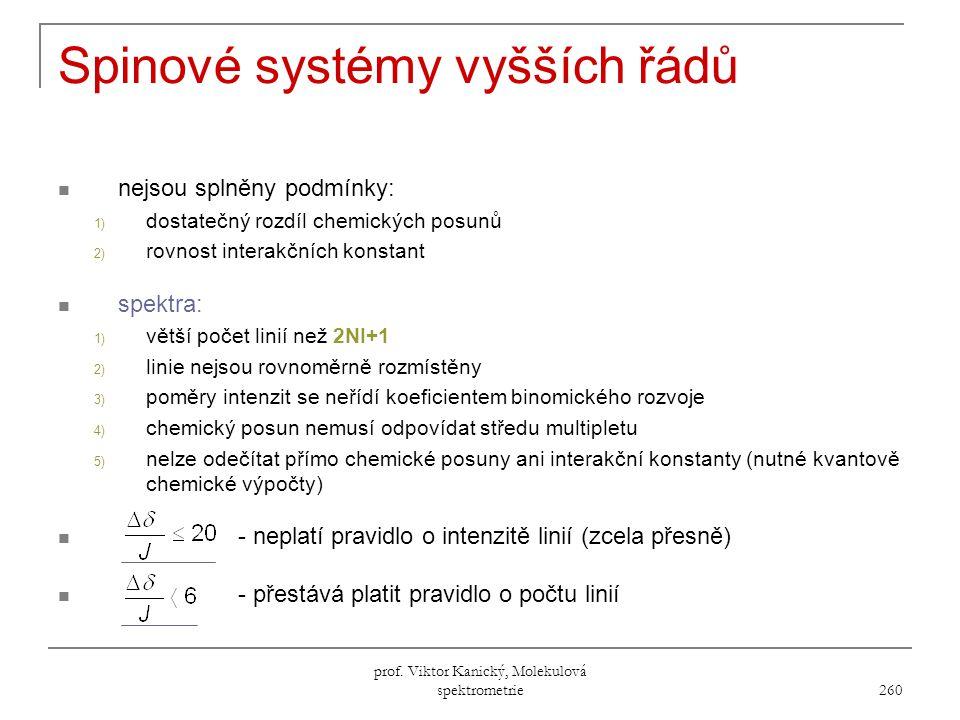 Spinové systémy vyšších řádů