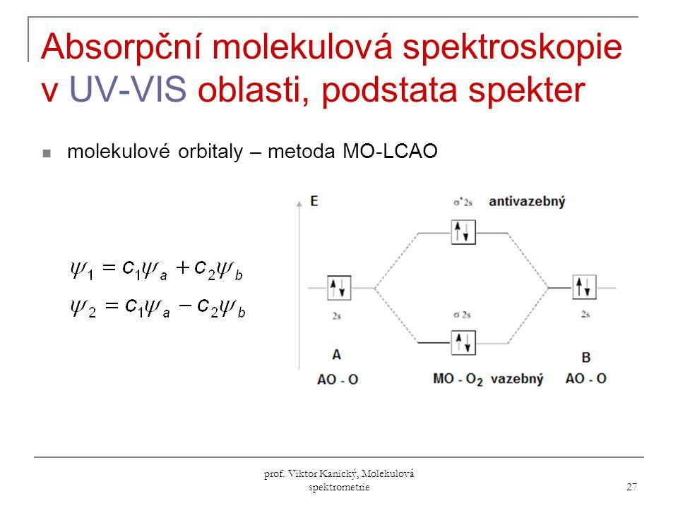 Absorpční molekulová spektroskopie v UV-VIS oblasti, podstata spekter