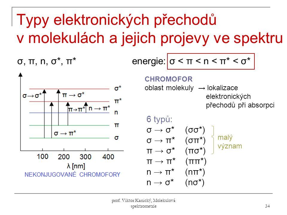 Typy elektronických přechodů v molekulách a jejich projevy ve spektru