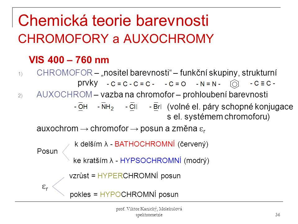Chemická teorie barevnosti CHROMOFORY a AUXOCHROMY