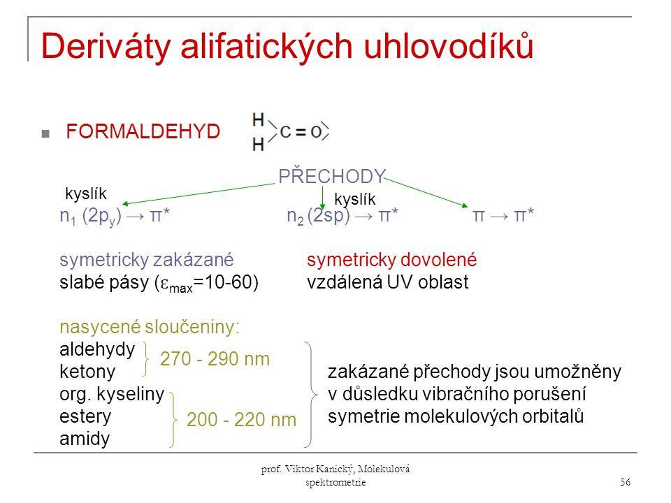 Deriváty alifatických uhlovodíků