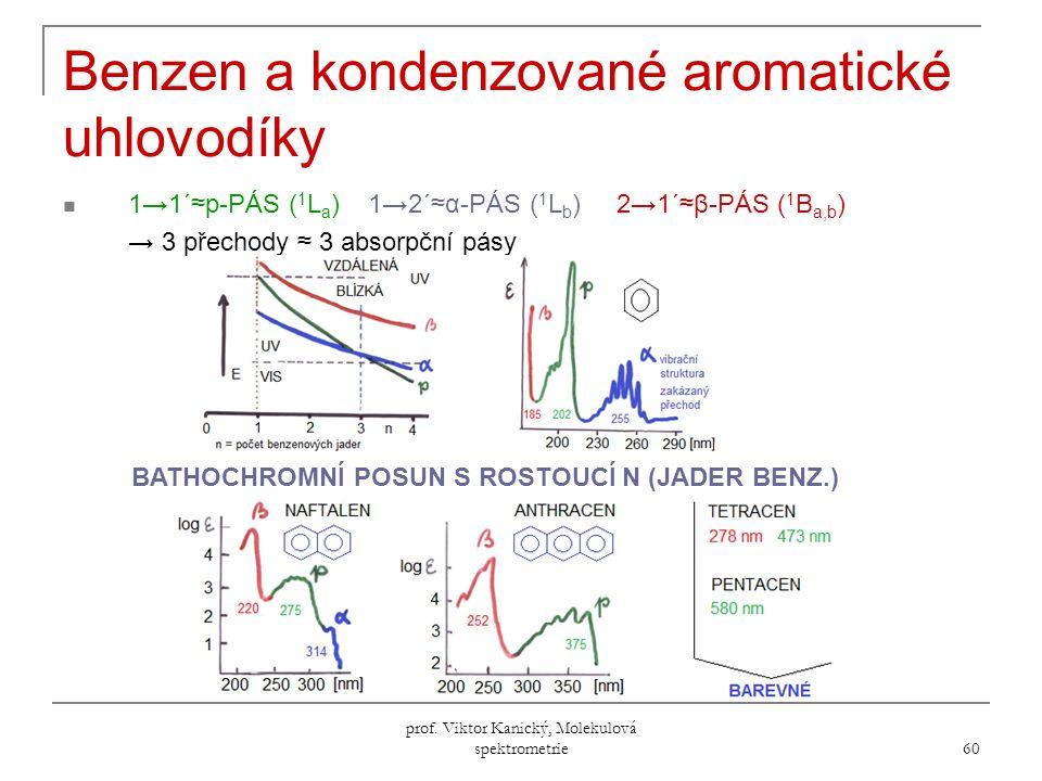 Benzen a kondenzované aromatické uhlovodíky