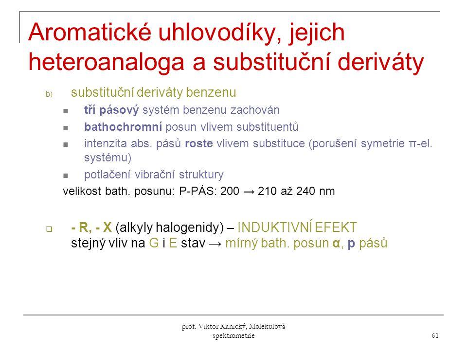 Aromatické uhlovodíky, jejich heteroanaloga a substituční deriváty