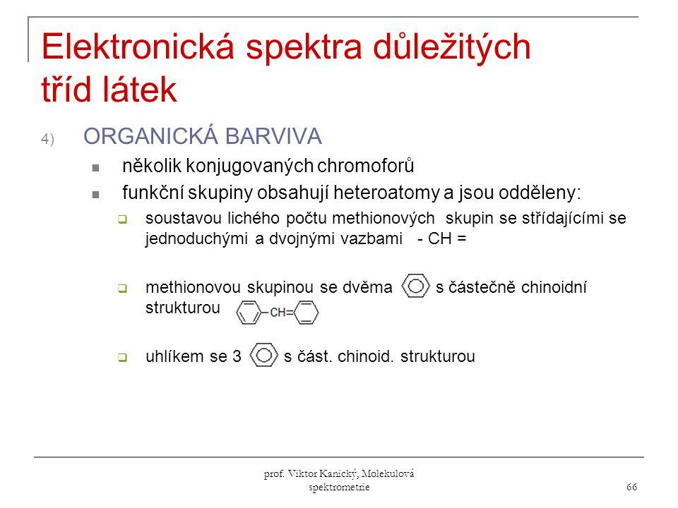 Elektronická spektra důležitých tříd látek