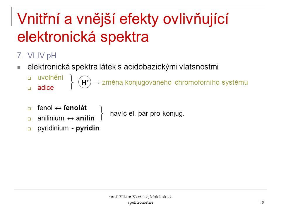 Vnitřní a vnější efekty ovlivňující elektronická spektra