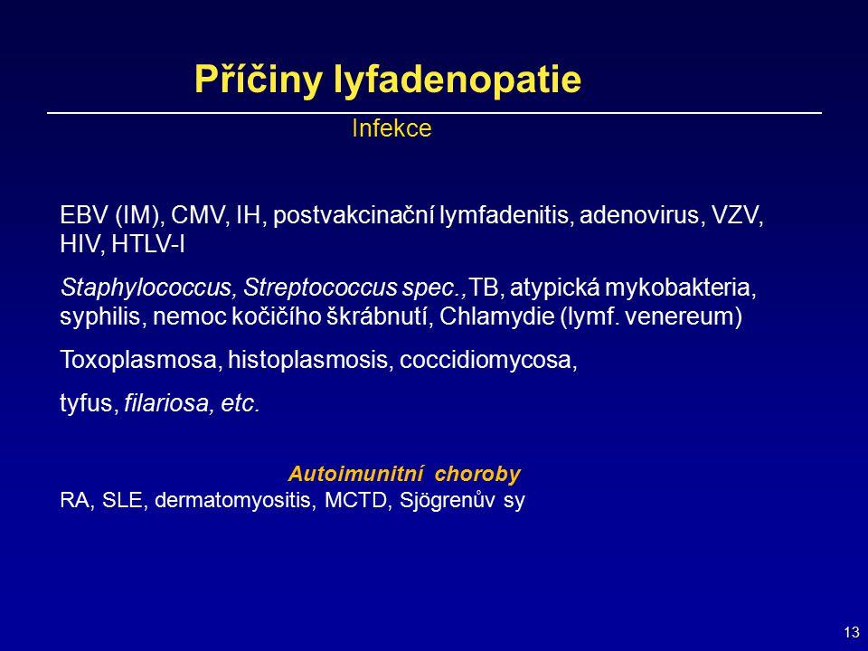 Příčiny lyfadenopatie