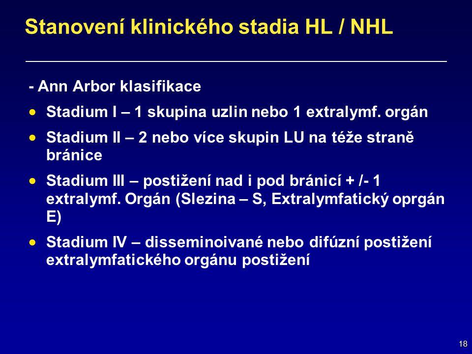 Stanovení klinického stadia HL / NHL