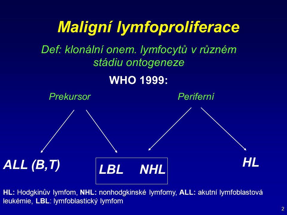 Maligní lymfoproliferace
