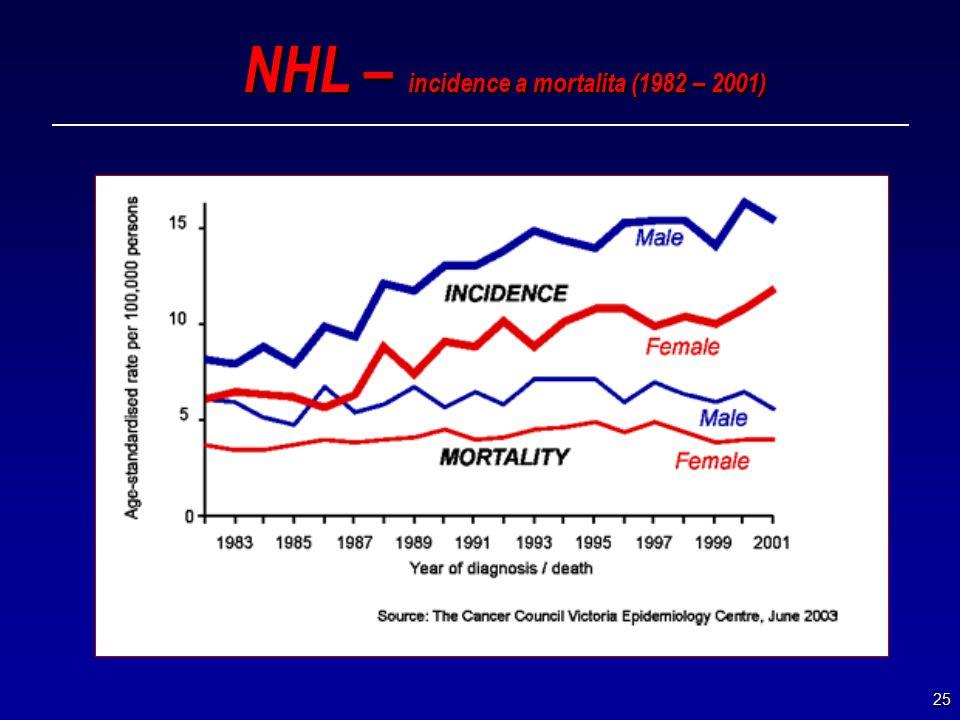 NHL – incidence a mortalita (1982 – 2001)