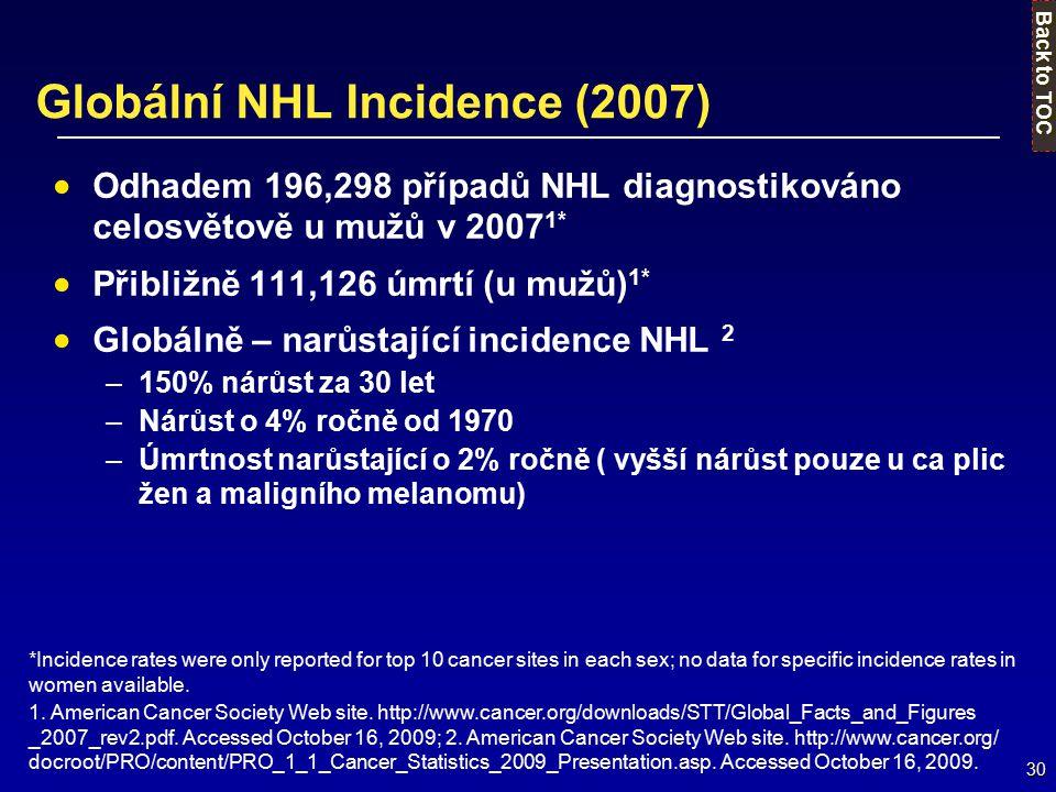 Globální NHL Incidence (2007)