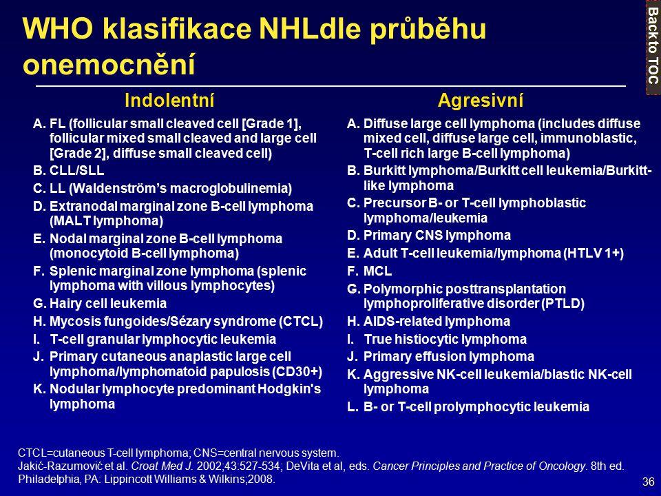 WHO klasifikace NHLdle průběhu onemocnění