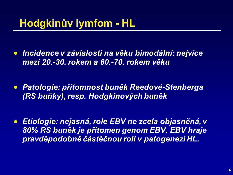 Hodgkinův lymfom - HL Incidence v závislosti na věku bimodální: nejvíce mezi 20.-30. rokem a 60.-70. rokem věku.