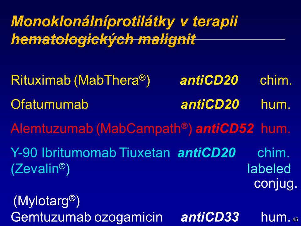 Monoklonálníprotilátky v terapii hematologických malignit