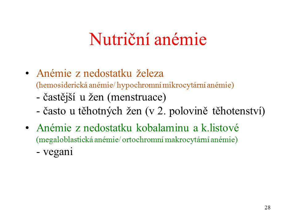 Nutriční anémie