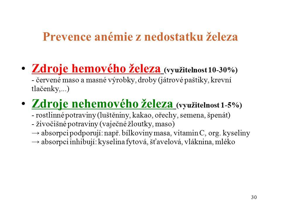 Prevence anémie z nedostatku železa