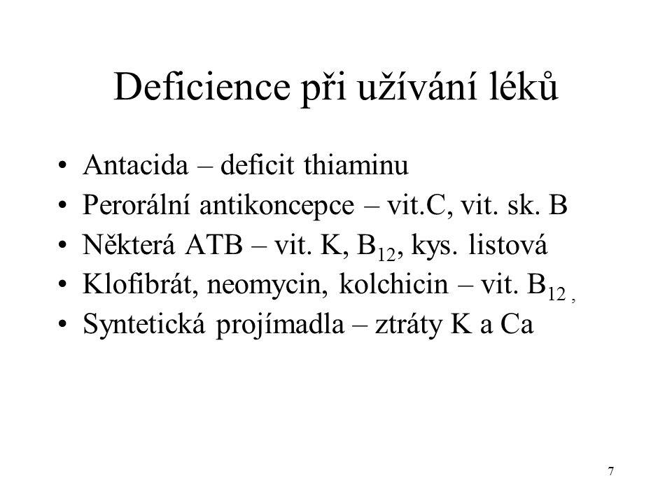 Deficience při užívání léků