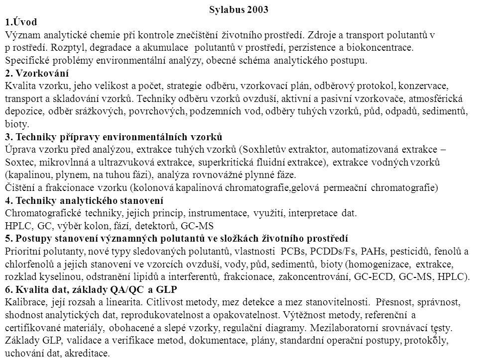 Sylabus 2003 1.Úvod.
