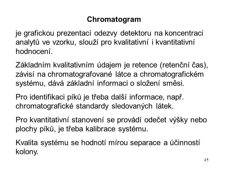 Chromatogram je grafickou prezentací odezvy detektoru na koncentraci analytů ve vzorku, slouží pro kvalitativní i kvantitativní hodnocení.