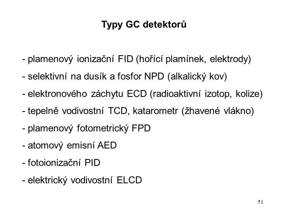 Typy GC detektorů - plamenový ionizační FID (hořící plamínek, elektrody) - selektivní na dusík a fosfor NPD (alkalický kov)