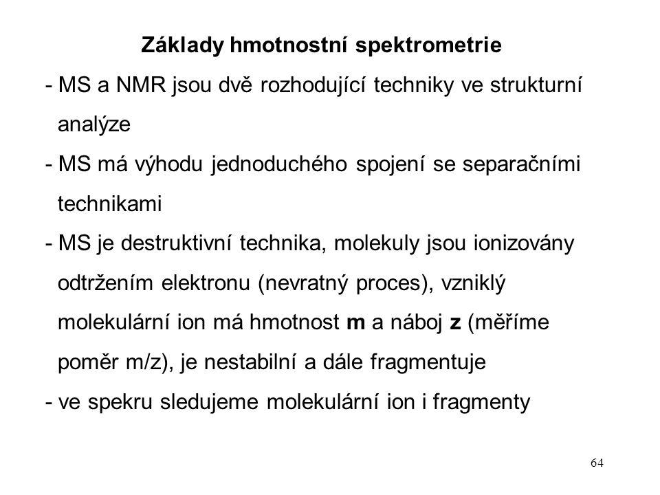 Základy hmotnostní spektrometrie