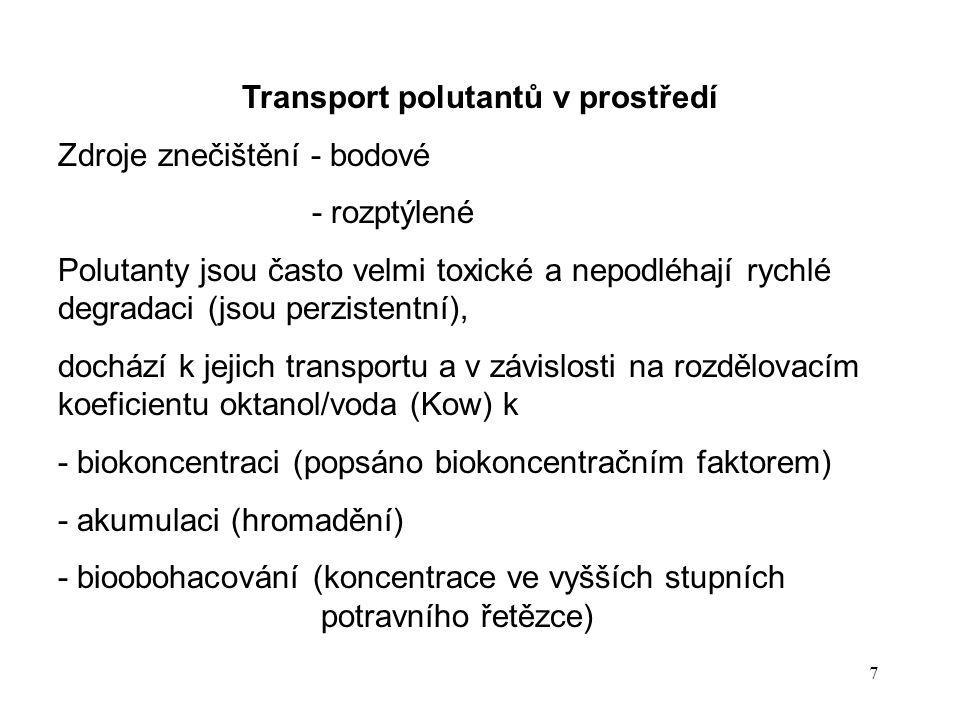 Transport polutantů v prostředí