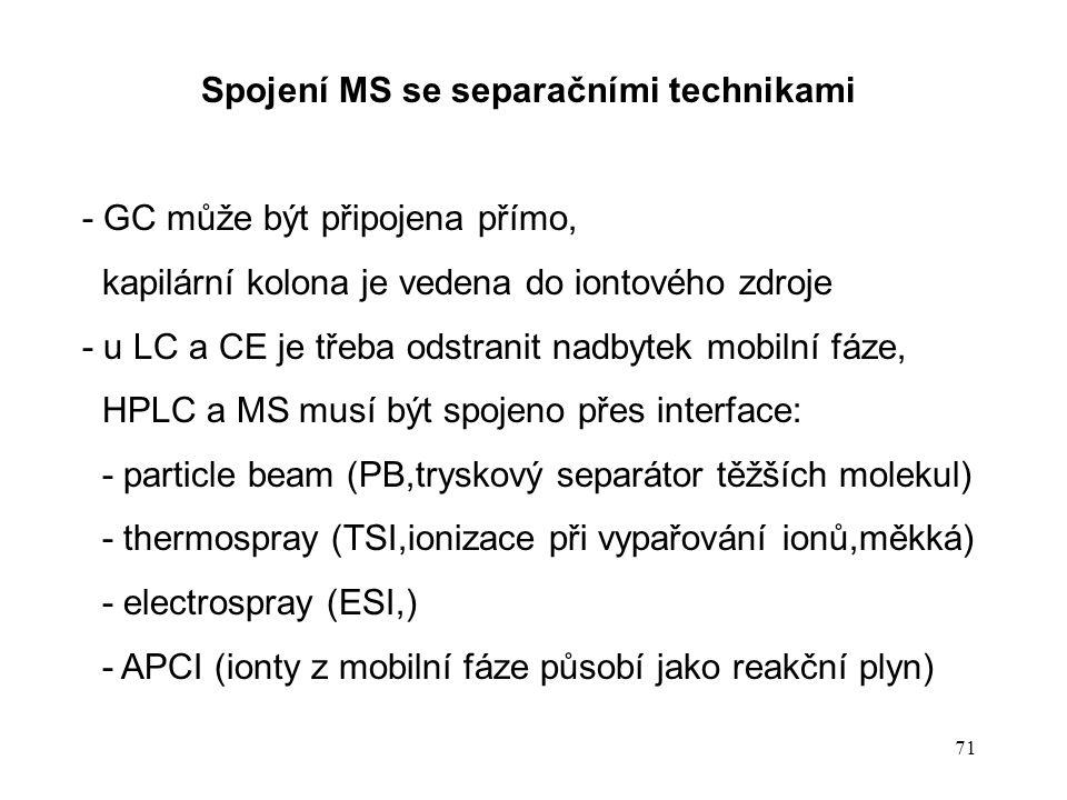 Spojení MS se separačními technikami