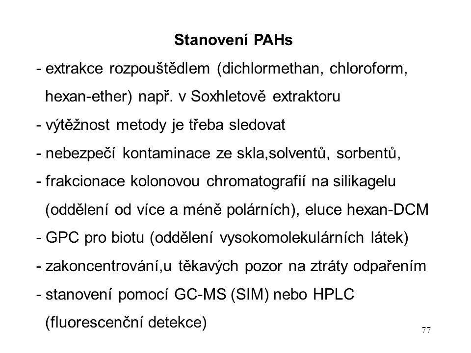 Stanovení PAHs - extrakce rozpouštědlem (dichlormethan, chloroform, hexan-ether) např. v Soxhletově extraktoru.