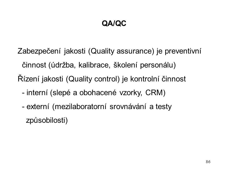 QA/QC Zabezpečení jakosti (Quality assurance) je preventivní. činnost (údržba, kalibrace, školení personálu)