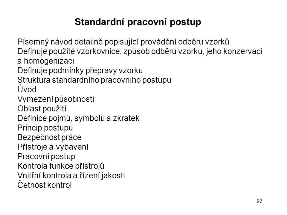 Standardní pracovní postup