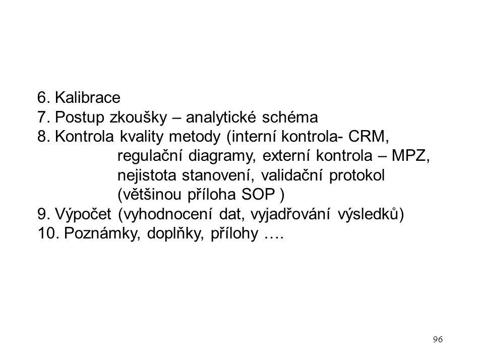 6. Kalibrace 7. Postup zkoušky – analytické schéma. 8. Kontrola kvality metody (interní kontrola- CRM,