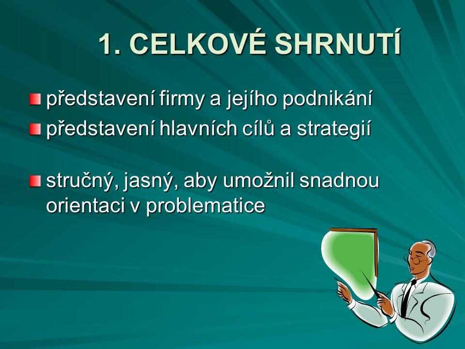 1. CELKOVÉ SHRNUTÍ představení firmy a jejího podnikání