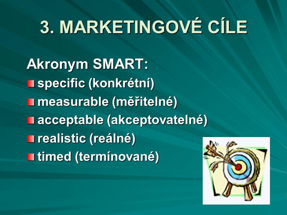 3. MARKETINGOVÉ CÍLE Akronym SMART: specific (konkrétní)