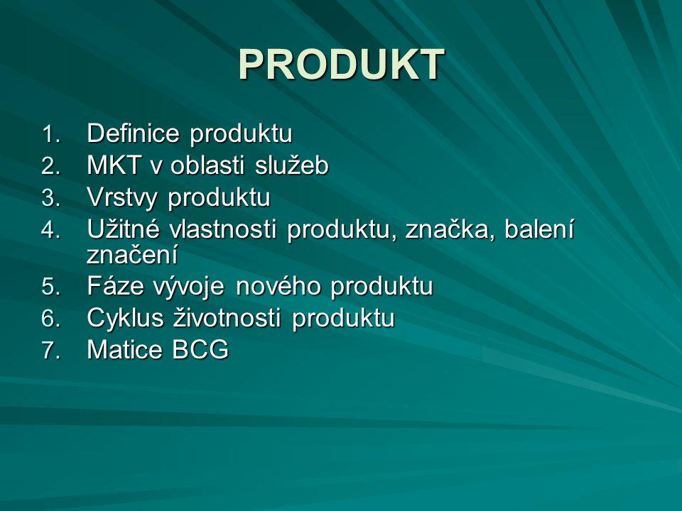 PRODUKT Definice produktu MKT v oblasti služeb Vrstvy produktu