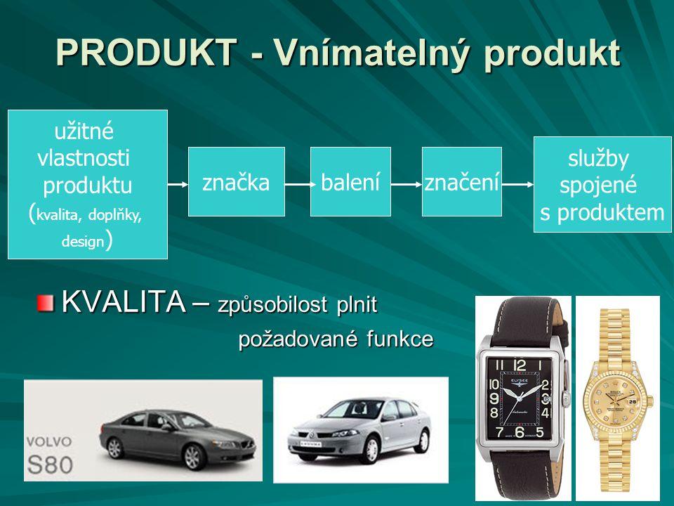 PRODUKT - Vnímatelný produkt