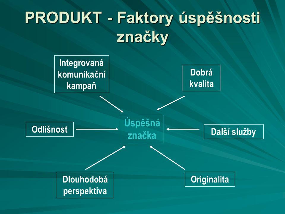 PRODUKT - Faktory úspěšnosti značky