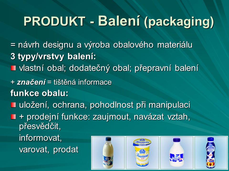 PRODUKT - Balení (packaging)