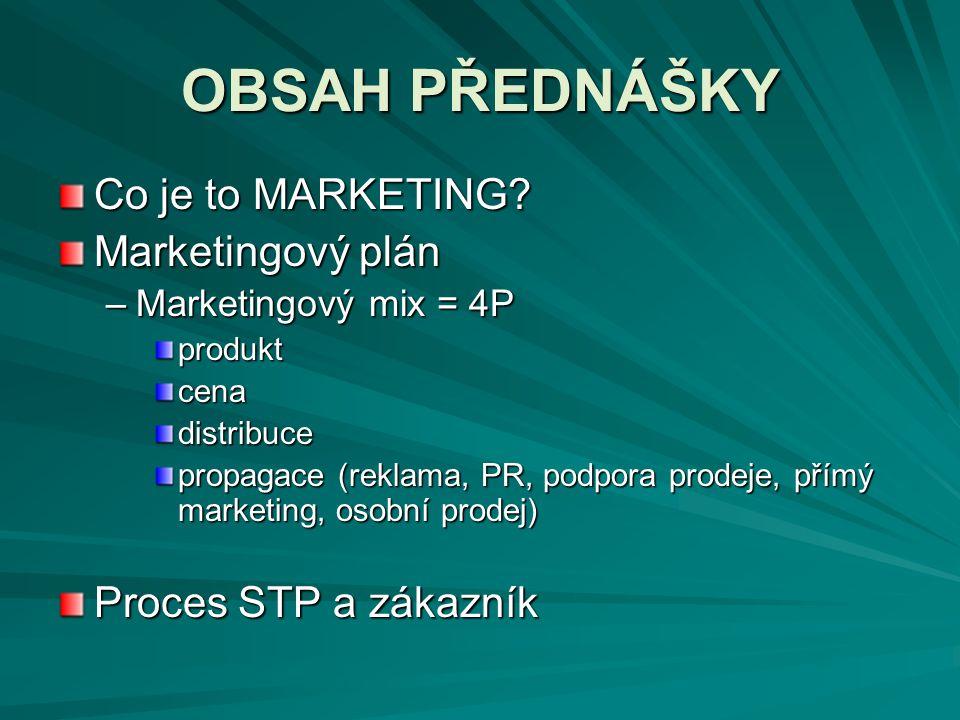 OBSAH PŘEDNÁŠKY Co je to MARKETING Marketingový plán