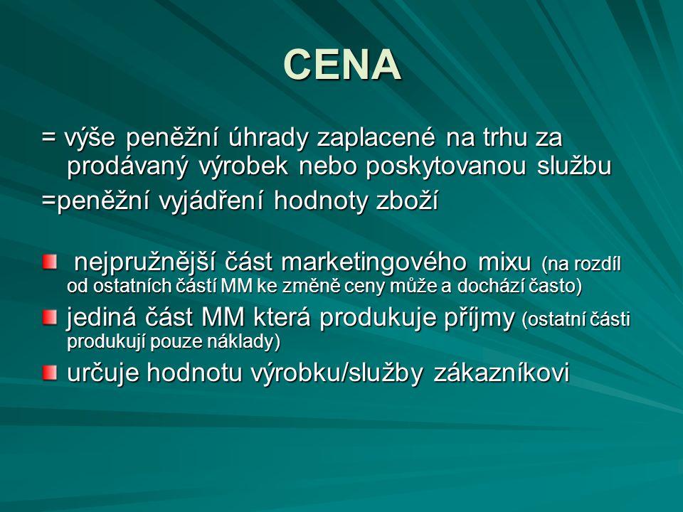 CENA = výše peněžní úhrady zaplacené na trhu za prodávaný výrobek nebo poskytovanou službu. =peněžní vyjádření hodnoty zboží.
