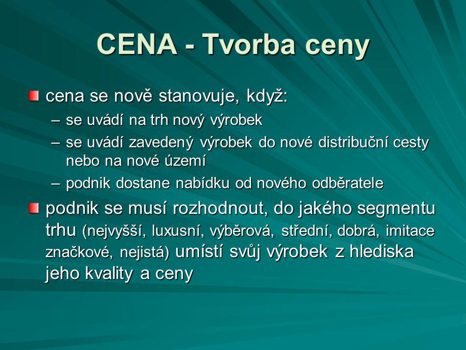 CENA - Tvorba ceny cena se nově stanovuje, když: