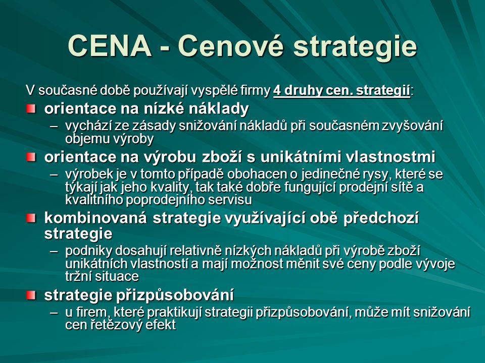 CENA - Cenové strategie