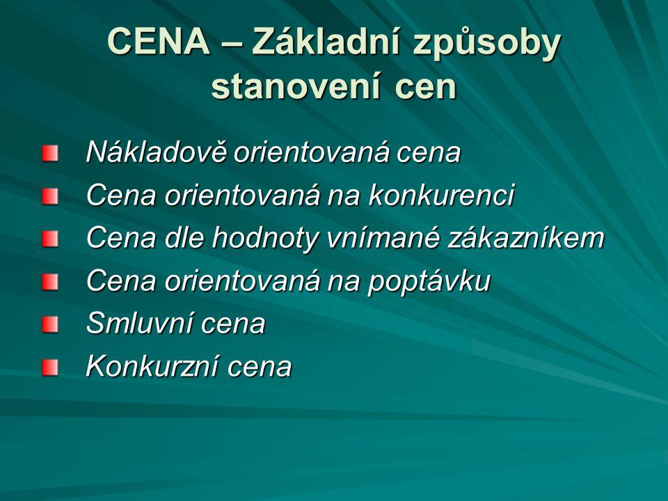 CENA – Základní způsoby stanovení cen