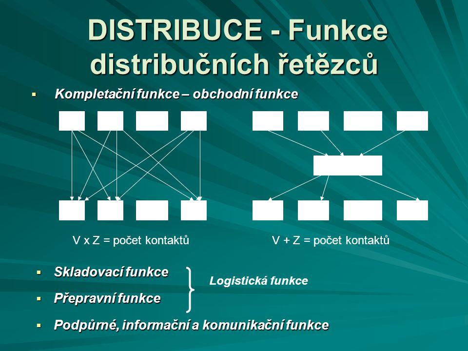 DISTRIBUCE - Funkce distribučních řetězců